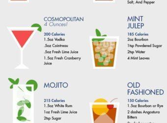 8 Surprisingly Healthy Cocktail Recipes: INFOGRAPHIC – #Infografia #Alzheimer #Demencias