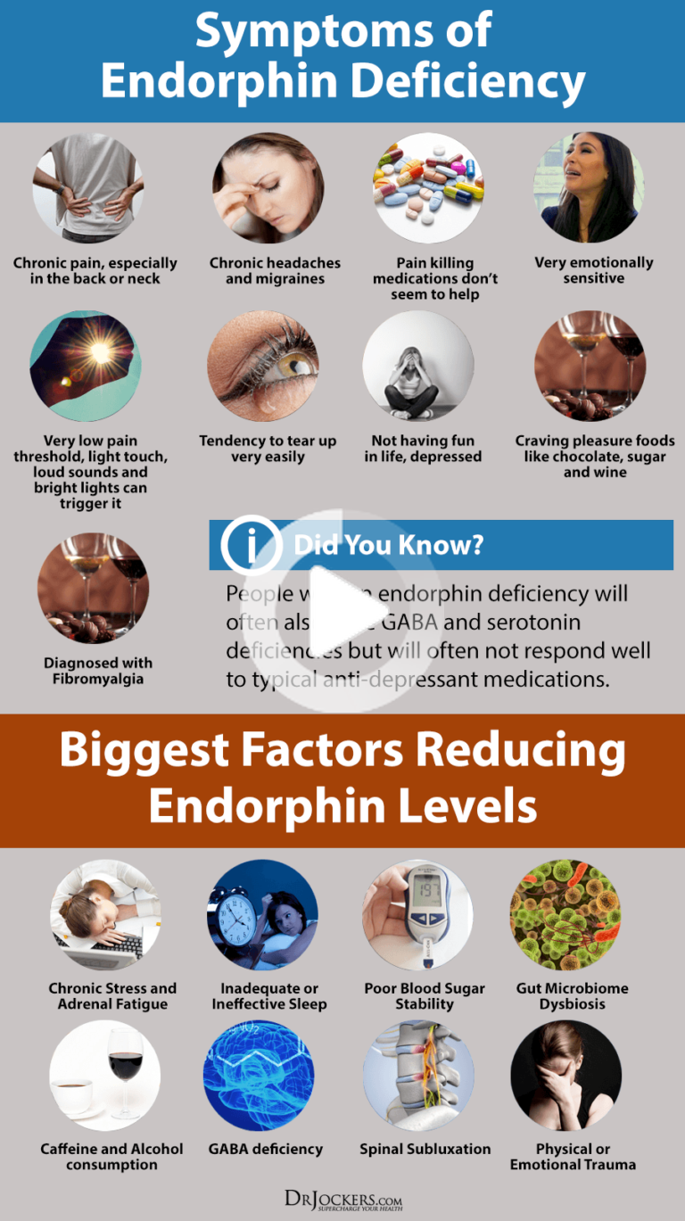 Are You Struggling with an Endorphin Deficiency