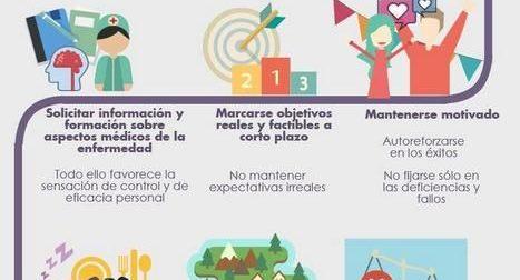 ¿Cómo cuidar al cuidador? Infografía que recoge una serie de consejos para cu… – #Infografia #Alzheimer #Demencias