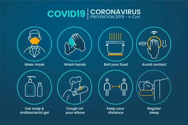 Download Coronavirus Prevention Infographic for free