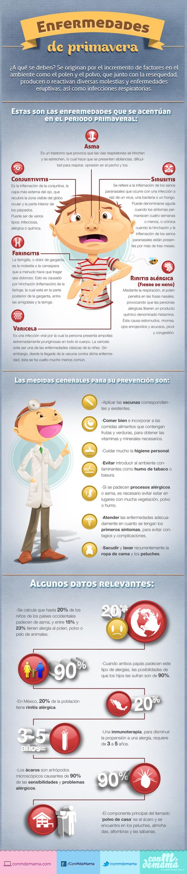 Enfermedades de primavera #infografia #infographic #health