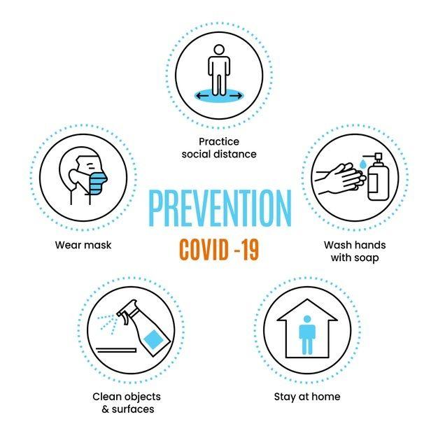 Infografía de prevención de coronavirus ... | Free Vector #Freepik #freevector...