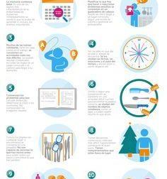 Los 10 avisos para detectar el Alzheimer – #Infografia #Alzheimer #Demencias