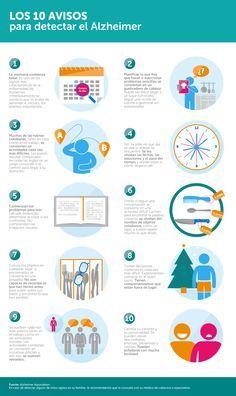 Los 10 avisos para detectar el Alzheimer