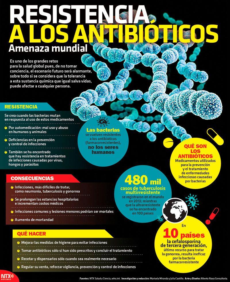 Resistencia a los antibióticos #ciencia #infografía #salud #science #antibiót...
