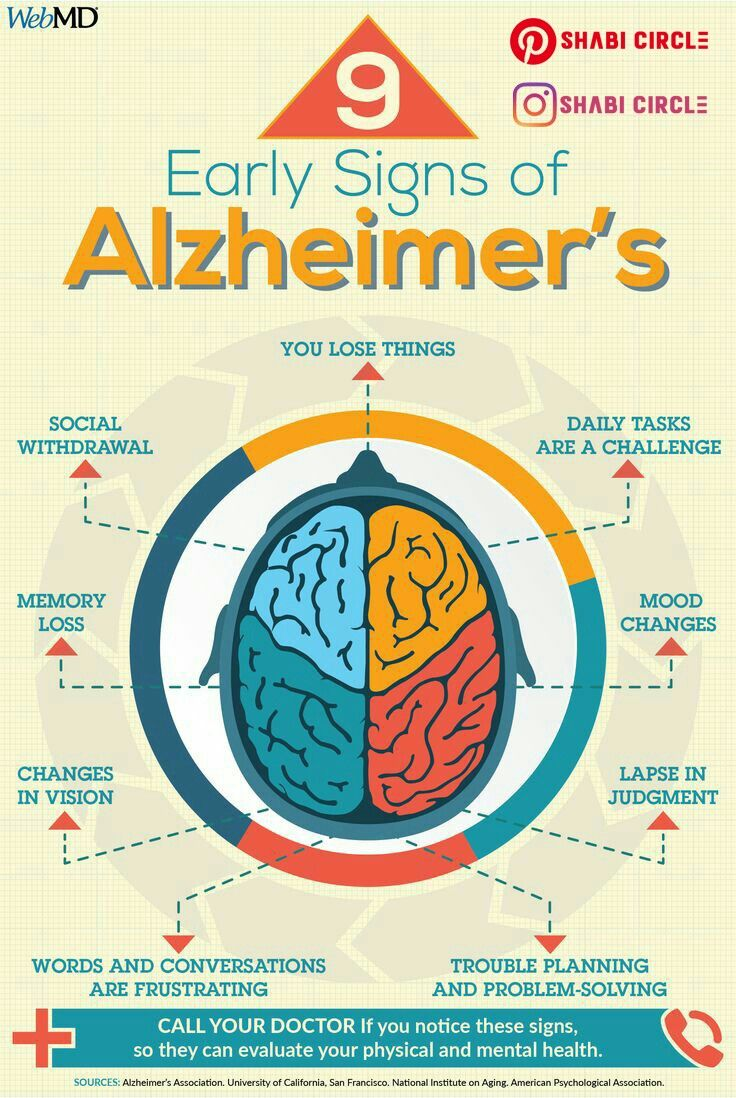 9 easy signs of Alzheimer's