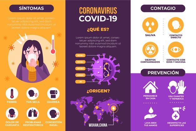 Descarga gratis Concepto De Infografía De Coronavirus