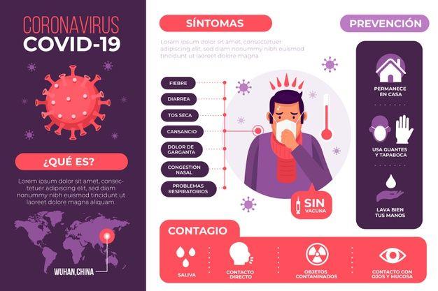 Download Coronavirus Infographic Concept for free