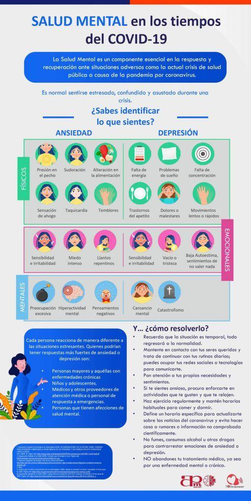 Salud mental en tiempos de #Covid19 – #Infografía