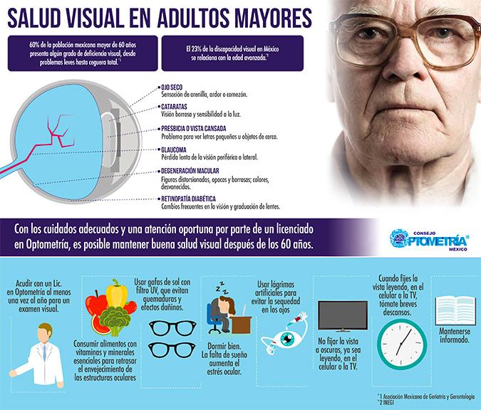 Salud visual en adultos mayores