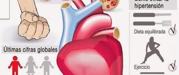 hipertension-infografia-salud-enfermedad-L-m3_AQi.jpeg (600×987) – #Infografia #Alzheimer #Demencias