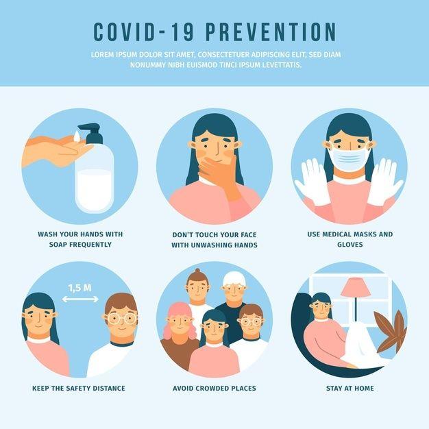 Descarga gratis Infografía De Prevención De Coronavirus