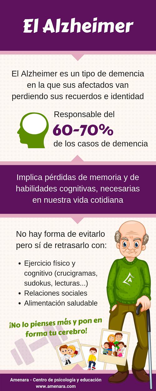 ¿Qué se puede hacer para retrasar el Alzheimer? - Amenara