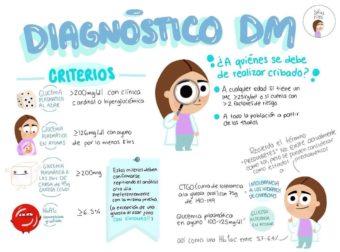 Diabetes diagnostico (3) – #Infografia #Alzheimer #Demencias