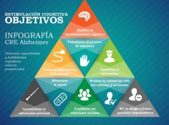 Infografía Alzheimer en www.clinicanaria…. – #Infografia #Alzheimer #Demencias