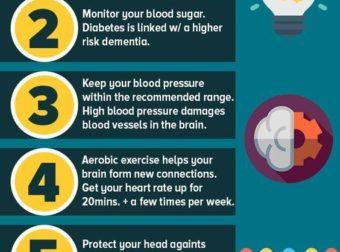 Nutrition – #Infografia #Alzheimer #Demencias