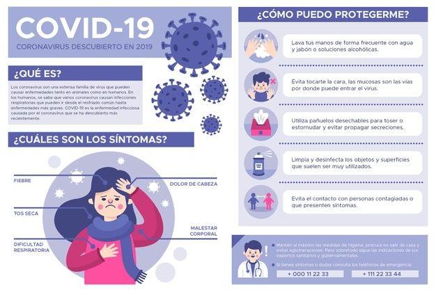 Descarga gratis Infografía De Coronavirus En Español