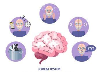 Infografía De Síntomas De La Enfermedad De Alzheimer. Pérdida Y Problema De Memoria – #Infografia #Alzheimer #Demencias