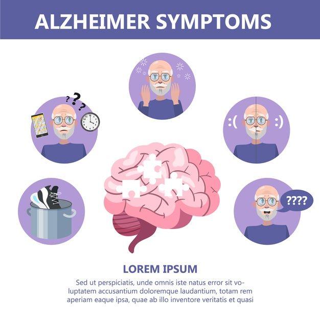 Infografía De Síntomas De La Enfermedad De Alzheimer. Pérdida Y Problema De Memoria
