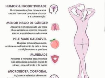 RECEITAS LOW CARB – #Infografia #Alzheimer #Demencias