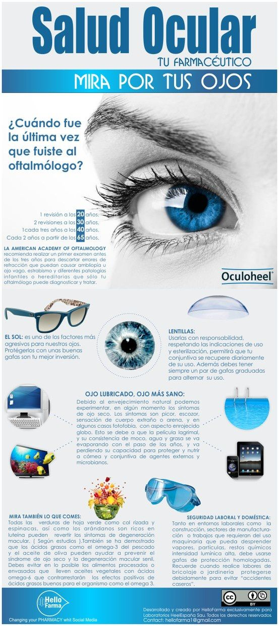 Salud Ocular #infografia #infograpahic #health