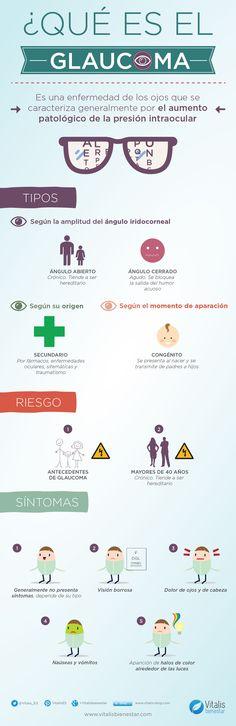 Qué es el Glaucoma #infografia #infographic #health