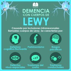 Demencia con cuerpos de Lewy - NeuroClass