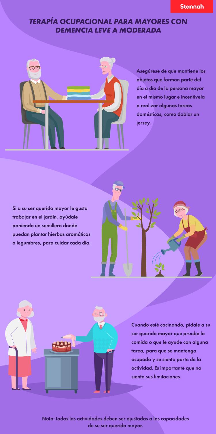 Demencia en Mayores - Infografia