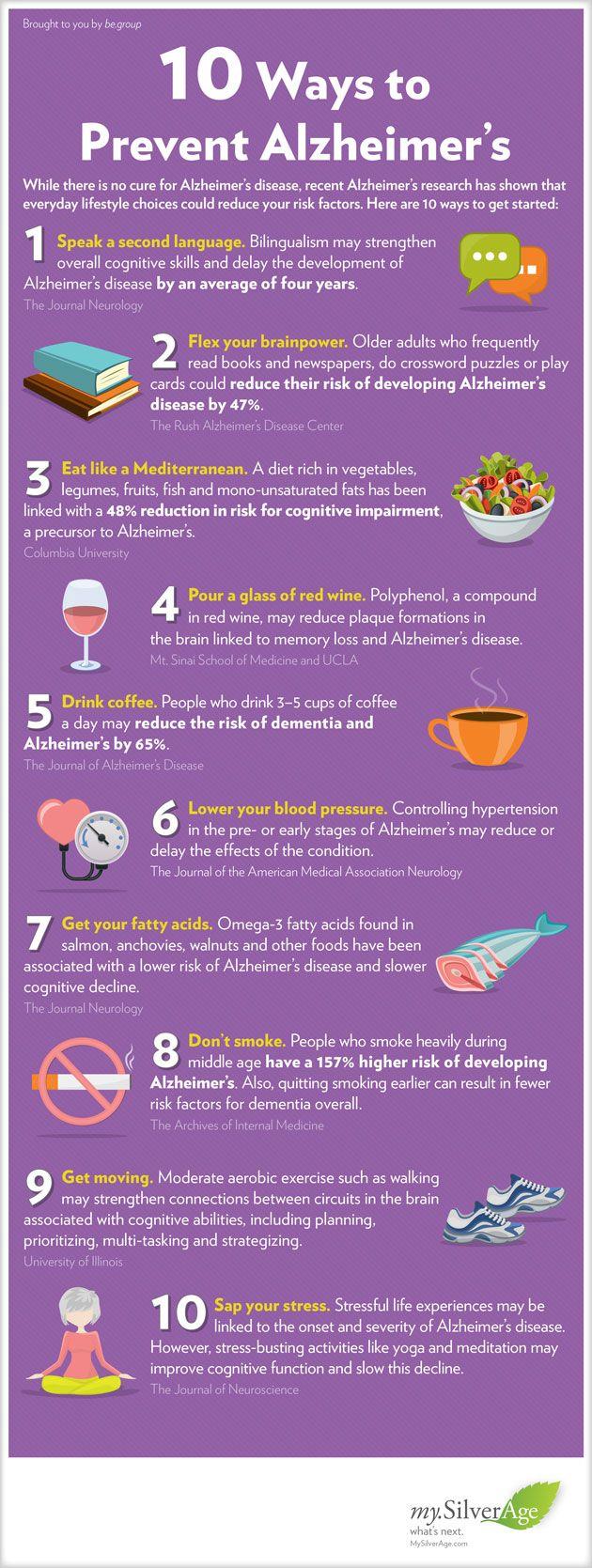Anti Alzheimer ways