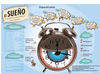 infografia para presentacion – #Infografia #Alzheimer #Demencias
