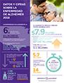 Facts and Figures – #Infografia #Alzheimer #Demencias