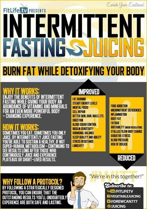 fasting 10 days results