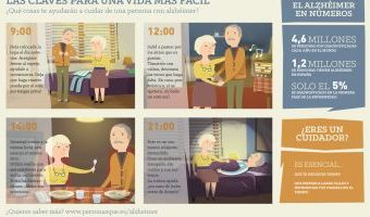 10 avisos para detectar el Alzheimer #infografia #infographic #health – #Infografia #Alzheimer #Demencias
