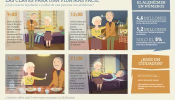 10 avisos para detectar el Alzheimer #infografia #infographic #health