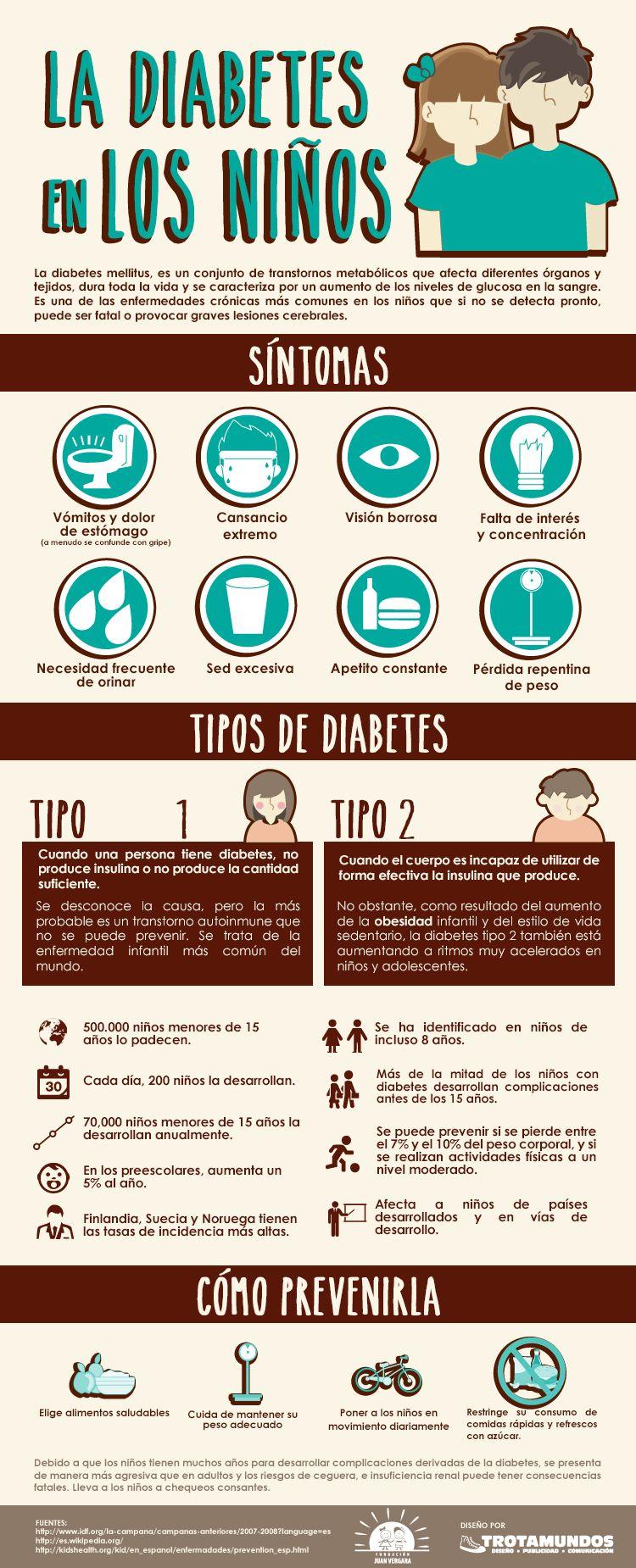 #Infografia La Diabetes en los Niños