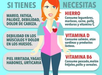 Imllo – #Infografia #Alzheimer #Demencias