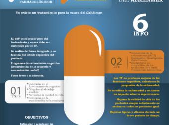 Tratamiento del #Alzheimer – #Infografia #Alzheimer #Demencias