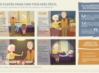 Salud – Página 6 – Infografías en castellano – #Infografia #Alzheimer #Demencias