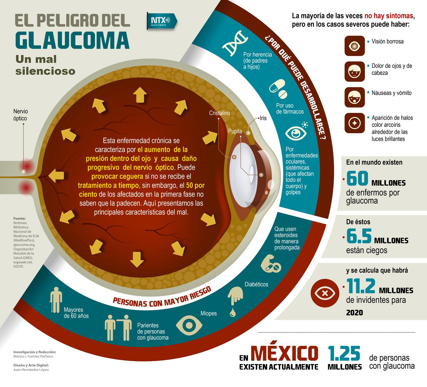 A Glaucoma Resource in Spanish