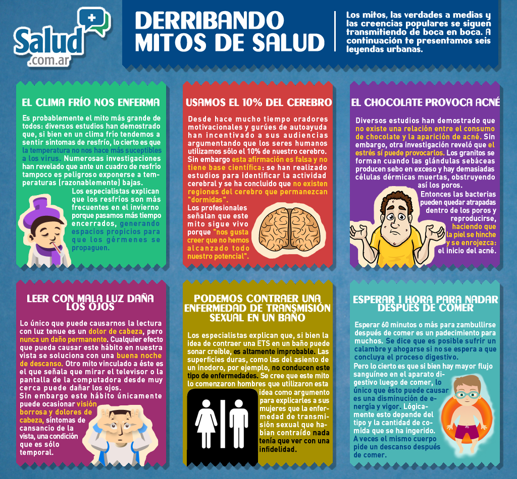 DERRIBANDO MITOS DE SALUD