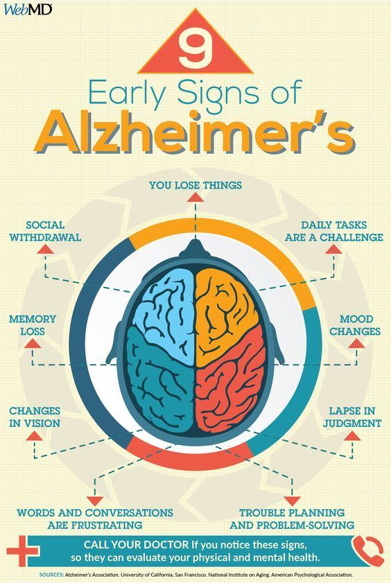Early Signs of Alzheimer's #medicalschool #resources #medicalstudent - Image Cre...