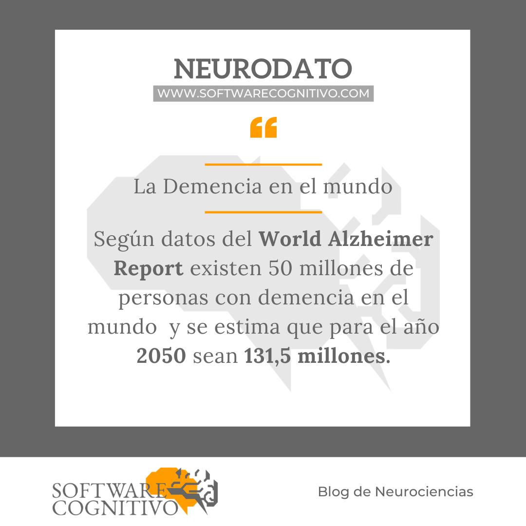 La Demencia en el mundo