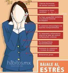 No te estreses #Infografia #Infographic #Health – #Infografia #Alzheimer #Demencias
