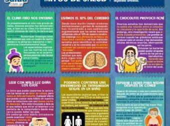 Derribando Mitos de la Salud #Infografía #Salud #Curiosidades – Paperblog – #Infografia #Alzheimer #Demencias