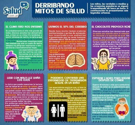 Derribando Mitos de la Salud #Infografía #Salud #Curiosidades - Paperblog