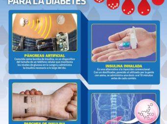 #Infografia Nuevos tratamientos para la diabetes – #Infografia #Alzheimer #Demencias