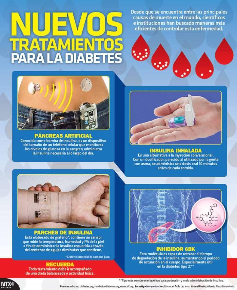 #Infografia Nuevos tratamientos para la diabetes