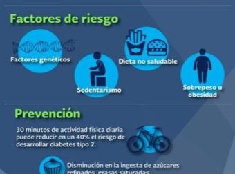 Noticias Alzheimer 22. 11. 2014 – #Infografia #Alzheimer #Demencias