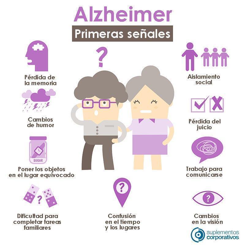 El 80 % de los casos leves de Alzheimer no está diagnosticado