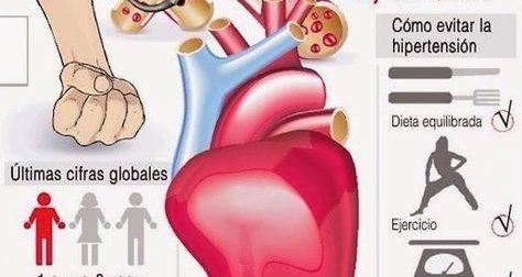 Hipertensión #Infografía #Salud #Enfermedad – Paperblog – #Infografia #Alzheimer #Demencias